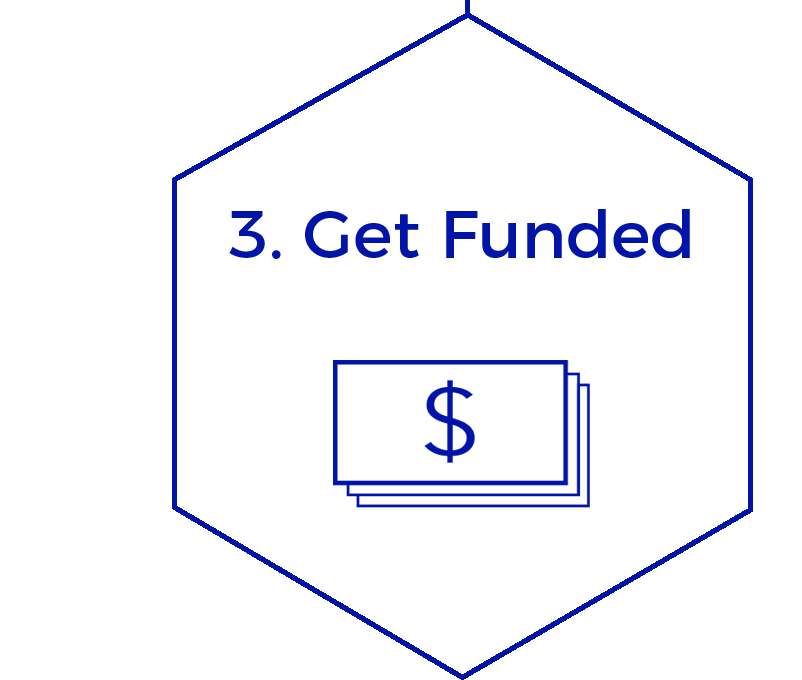 Step 3 - Get Funded graphic